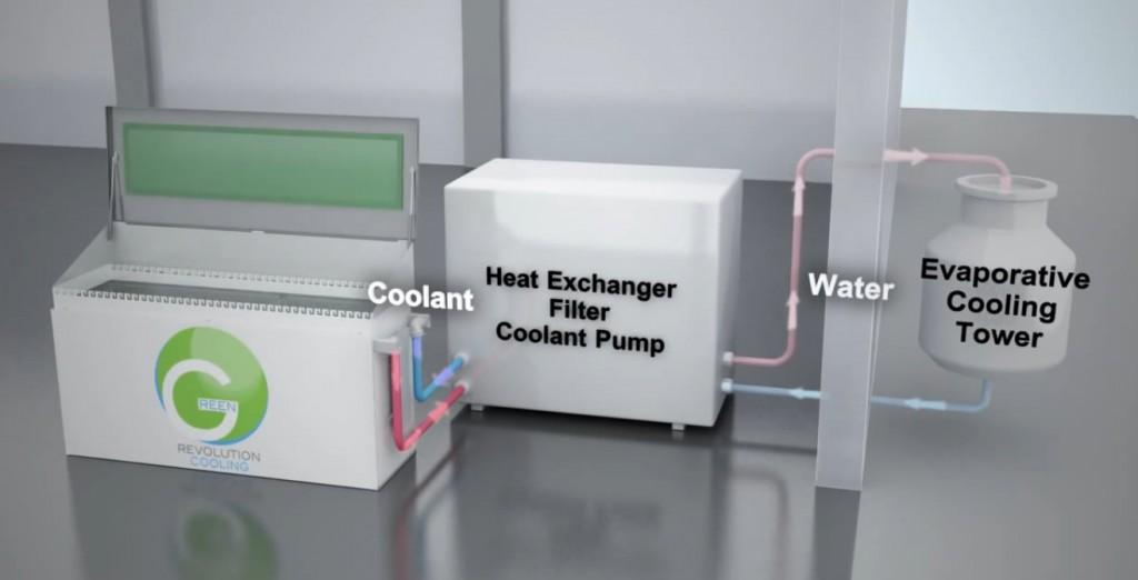 CarnotJet-coolant-line