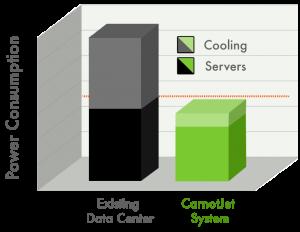 GRC_Redesign-Server-Power-Comparison-300x232